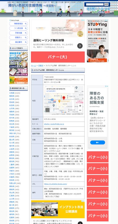 バナー広告配置図(パソコン)